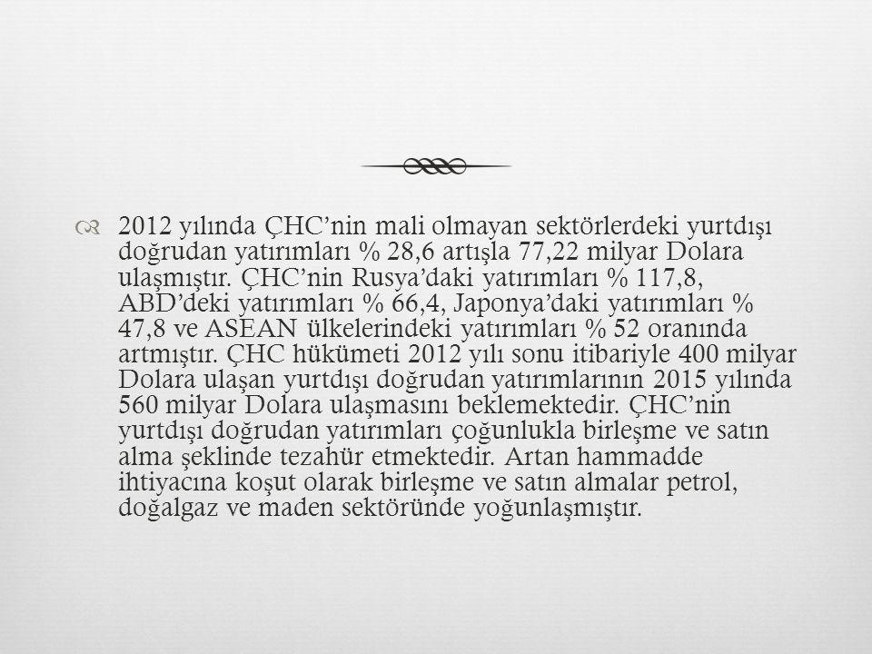 2012 yılında ÇHC'ye yapılan yurtdı ş ı do ğ rudan yatırım miktarı 2011 yılına göre % 3,7 azalarak 111,72 milyar Dolar düzeyinde gerçekle ş mi ş tir.