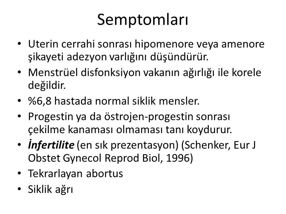 Semptomları Uterin cerrahi sonrası hipomenore veya amenore şikayeti adezyon varlığını düşündürür. Menstrüel disfonksiyon vakanın ağırlığı ile korele d