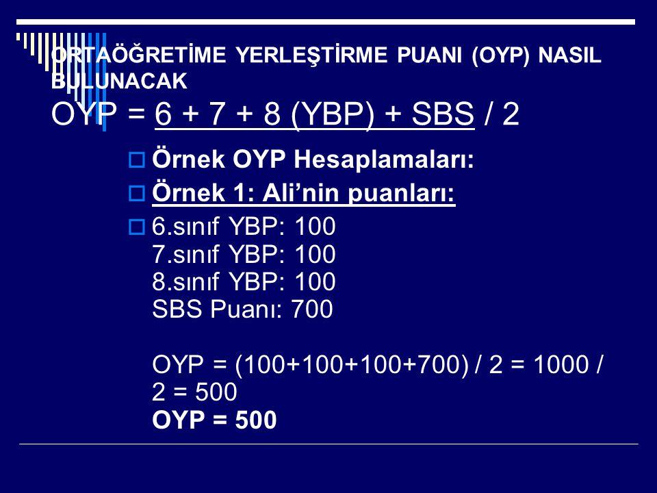 ORTAÖĞRETİME YERLEŞTİRME PUANI (OYP) NASIL BULUNACAK OYP = 6 + 7 + 8 (YBP) + SBS / 2  Örnek OYP Hesaplamaları:  Örnek 1: Ali'nin puanları:  6.sınıf YBP: 100 7.sınıf YBP: 100 8.sınıf YBP: 100 SBS Puanı: 700 OYP = (100+100+100+700) / 2 = 1000 / 2 = 500 OYP = 500