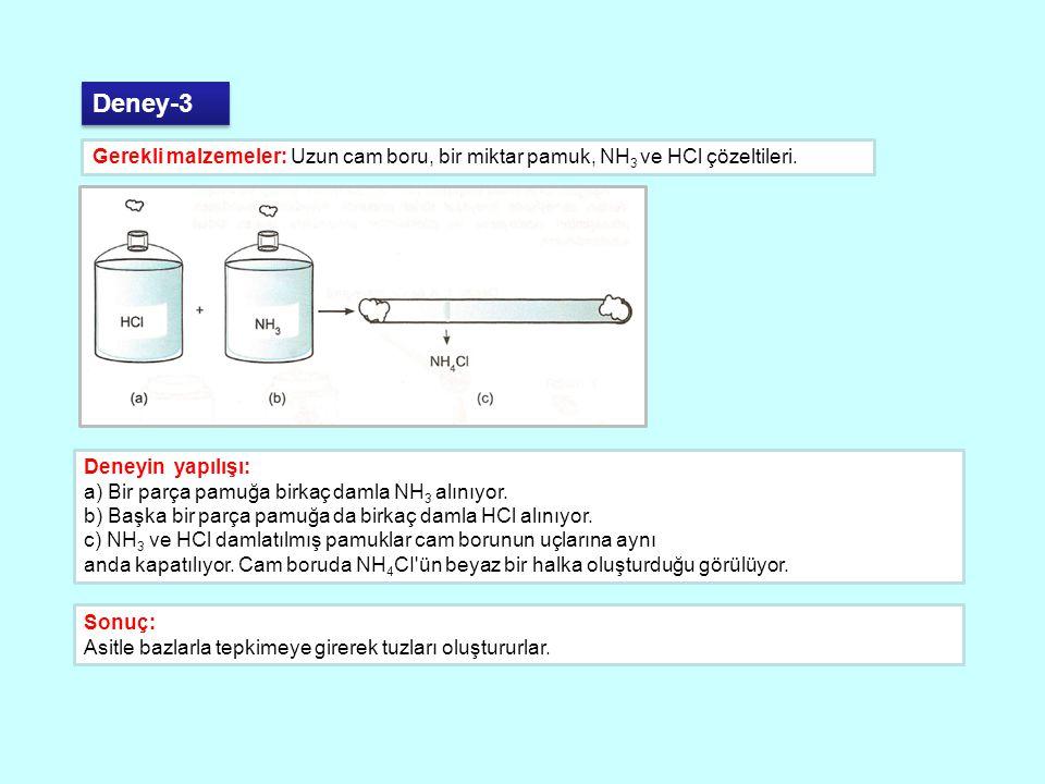 Deney-3 Gerekli malzemeler: Uzun cam boru, bir miktar pamuk, NH 3 ve HCl çözeltileri.
