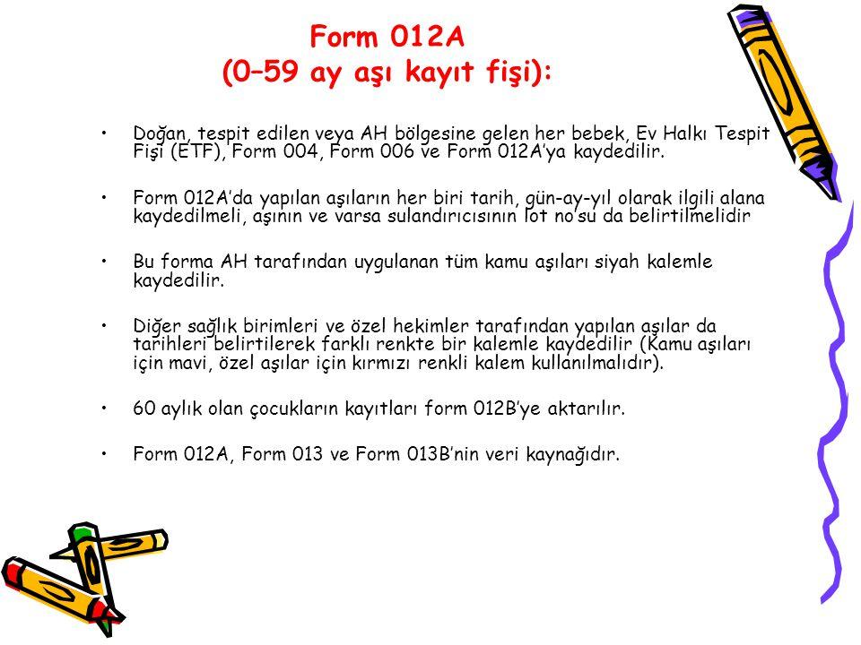 Form 012A (0–59 ay aşı kayıt fişi): Doğan, tespit edilen veya AH bölgesine gelen her bebek, Ev Halkı Tespit Fişi (ETF), Form 004, Form 006 ve Form 012
