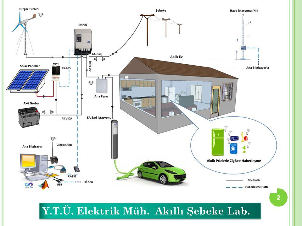 2 Y.T.Ü. Elektrik Müh. Akıllı Şebeke Lab.