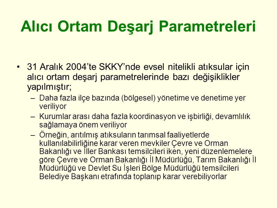 Alıcı Ortam Deşarj Parametreleri 31 Aralık 2004'te SKKY'nde evsel nitelikli atıksular için alıcı ortam deşarj parametrelerinde bazı değişiklikler yapı