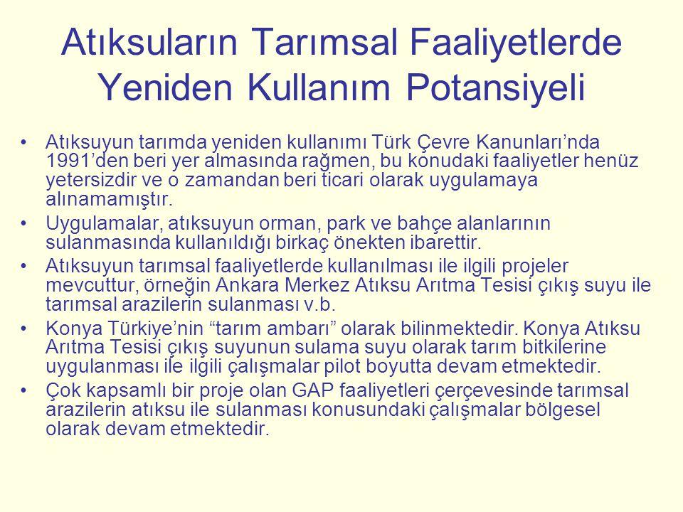 Atıksuların Tarımsal Faaliyetlerde Yeniden Kullanım Potansiyeli Atıksuyun tarımda yeniden kullanımı Türk Çevre Kanunları'nda 1991'den beri yer almasın