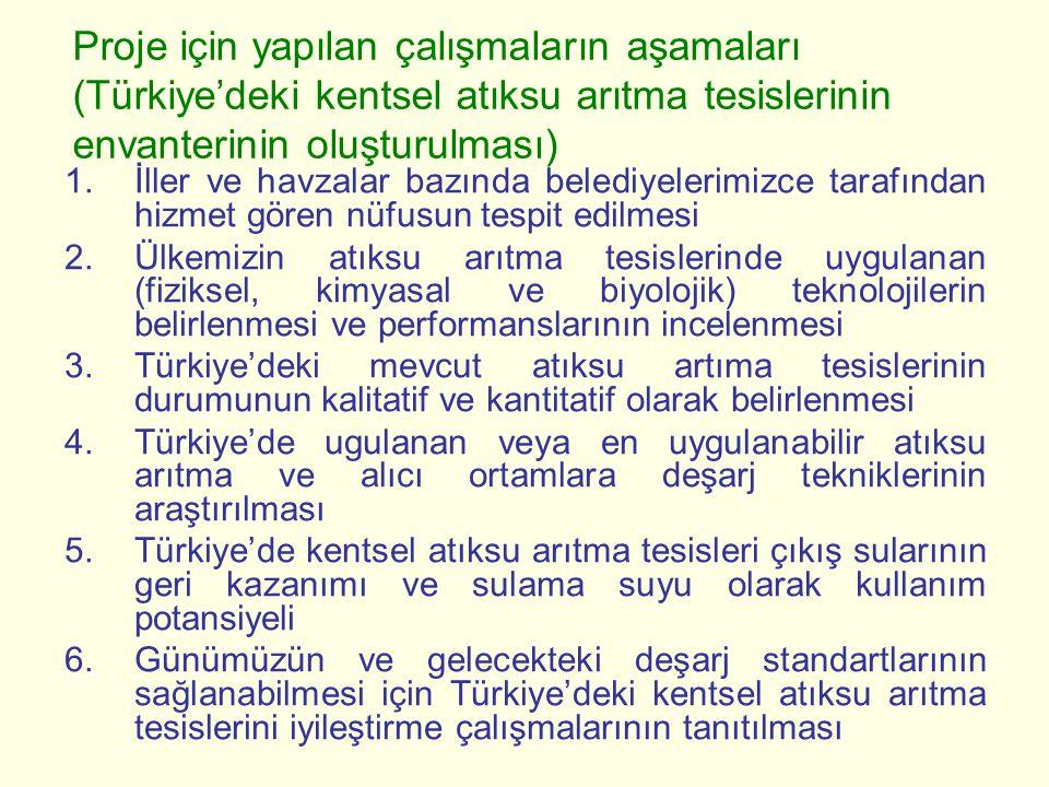 Türkiye'deki Kentsel Atıksu Arıtma Tesisleri ile ilgili Alıcı Ortam Deşarj Bilgileri Deşarj OrtamıTesis Sayısı Toplam Tesis Sayısının %'si olarak Toplam Atıksu Miktarı (m 3 /yıl) Toplam Atıksu Mikatarının %'si olarak Toprak (örneğin Tarımsal Alan) 1713 131,319,5176 Göl, Baraj108 68,622,8323 Kıyı, Deniz4938 1,150,746,06255 Çay, Nehir5341 732,780,64635 Toplam1291002,083,469,057100