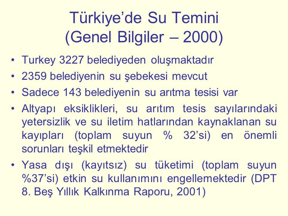 Türkiye'de Su Temini (Genel Bilgiler – 2000) Turkey 3227 belediyeden oluşmaktadır 2359 belediyenin su şebekesi mevcut Sadece 143 belediyenin su arıtma