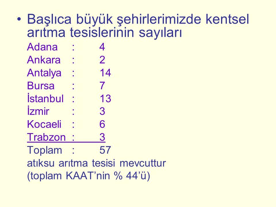 Başlıca büyük şehirlerimizde kentsel arıtma tesislerinin sayıları Adana:4 Ankara :2 Antalya : 14 Bursa:7 İstanbul:13 İzmir:3 Kocaeli : 6 Trabzon:3 Top