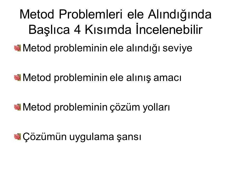 Metod Problemleri ele Alındığında Başlıca 4 Kısımda İncelenebilir Metod probleminin ele alındığı seviye Metod probleminin ele alınış amacı Metod probleminin çözüm yolları Çözümün uygulama şansı