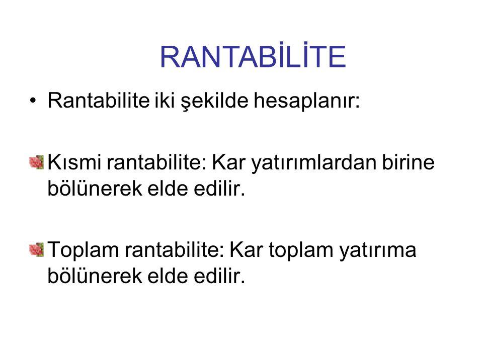 Rantabilite iki şekilde hesaplanır: Kısmi rantabilite: Kar yatırımlardan birine bölünerek elde edilir.
