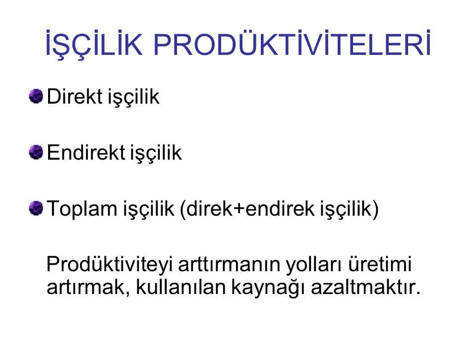 İŞÇİLİK PRODÜKTİVİTELERİ Direkt işçilik Endirekt işçilik Toplam işçilik (direk+endirek işçilik) Prodüktiviteyi arttırmanın yolları üretimi artırmak, k