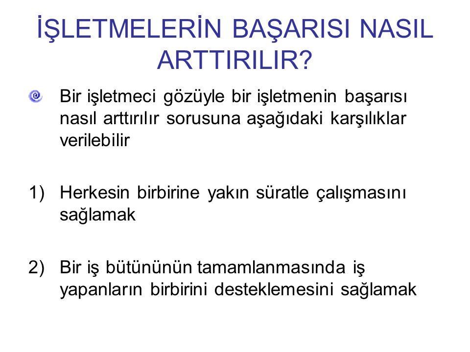 İŞLETMELERİN BAŞARISI NASIL ARTTIRILIR.