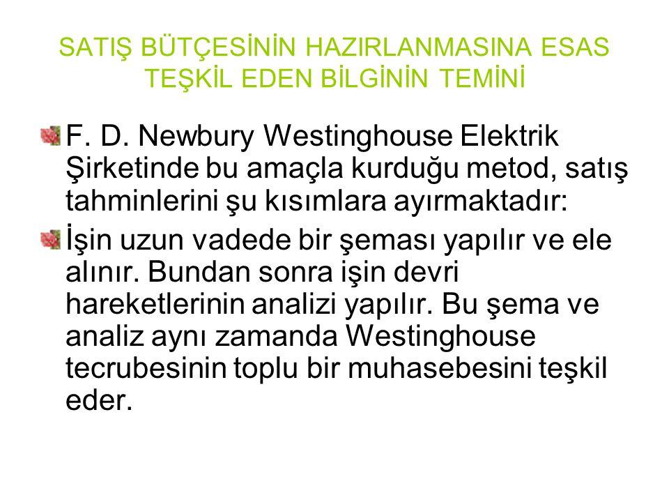 SATIŞ BÜTÇESİNİN HAZIRLANMASINA ESAS TEŞKİL EDEN BİLGİNİN TEMİNİ F. D. Newbury Westinghouse Elektrik Şirketinde bu amaçla kurduğu metod, satış tahminl