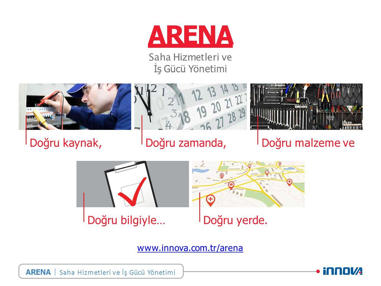 www.innova.com.tr/arena ARENA Saha Hizmetleri ve İş Gücü Yönetimi Doğru zamanda,Doğru malzeme veDoğru kaynak, Doğru yerde.Doğru bilgiyle… | ARENA Saha Hizmetleri ve İş Gücü Yönetimi