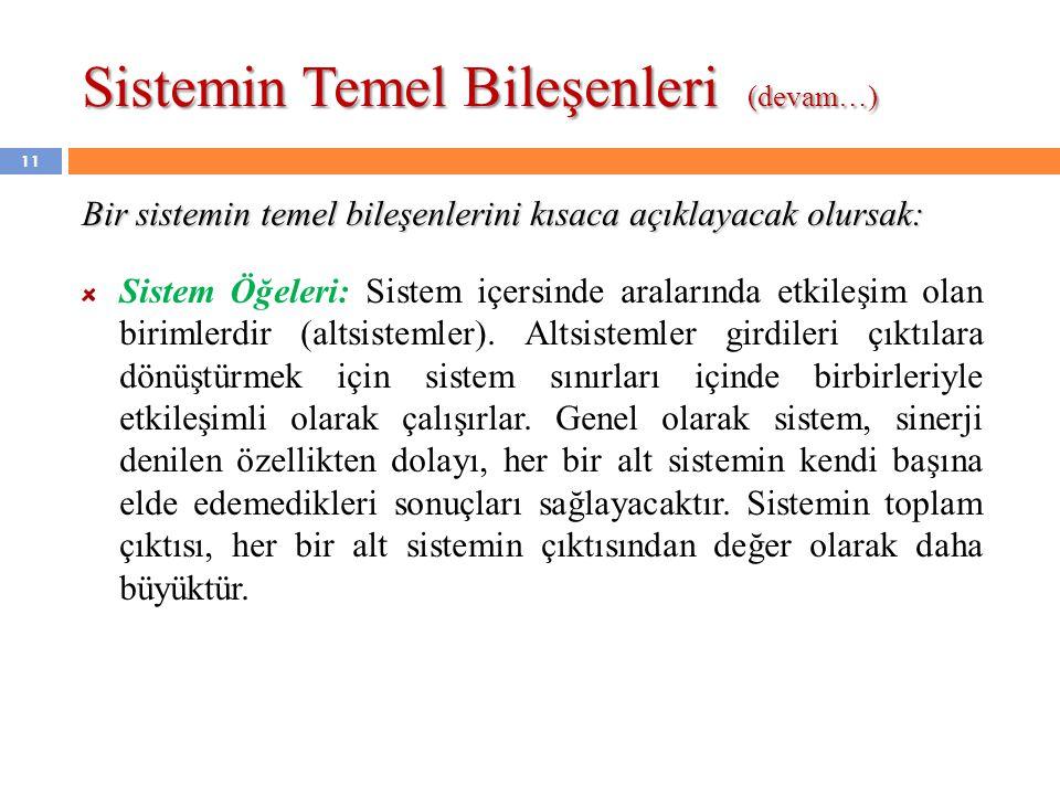 Sistemin Temel Bileşenleri (devam…) Bir sistemin temel bileşenlerini kısaca açıklayacak olursak: Sistem Öğeleri: Sistem içersinde aralarında etkileşim