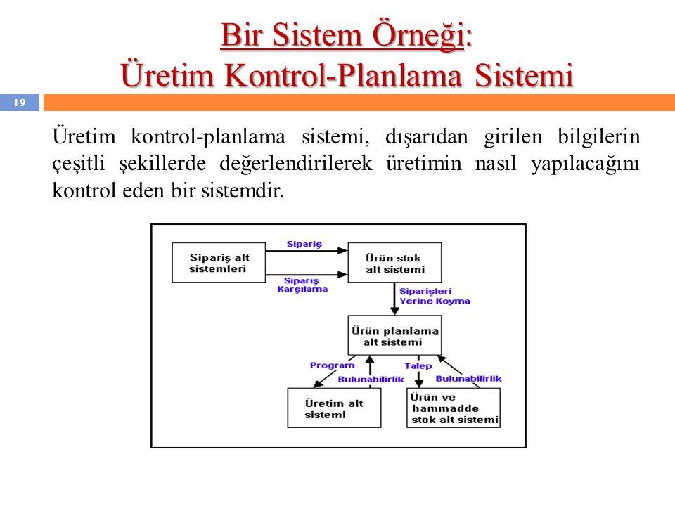 Bir Sistem Örneği: Üretim Kontrol-Planlama Sistemi Üretim kontrol-planlama sistemi, dışarıdan girilen bilgilerin çeşitli şekillerde değerlendirilerek