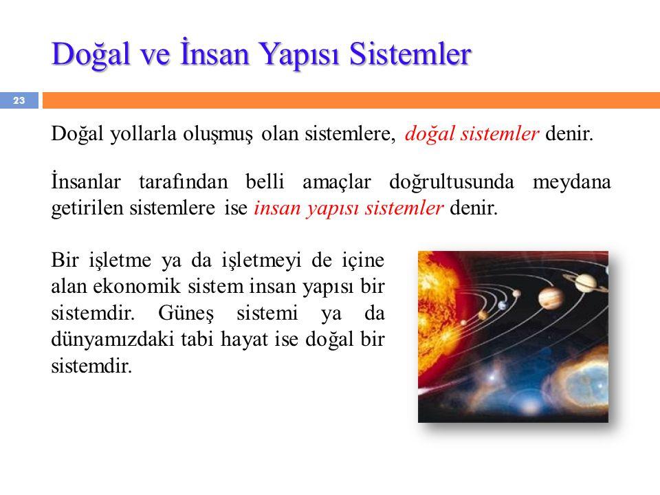 Doğal ve İnsan Yapısı Sistemler Doğal yollarla oluşmuş olan sistemlere, doğal sistemler denir. İnsanlar tarafından belli amaçlar doğrultusunda meydana