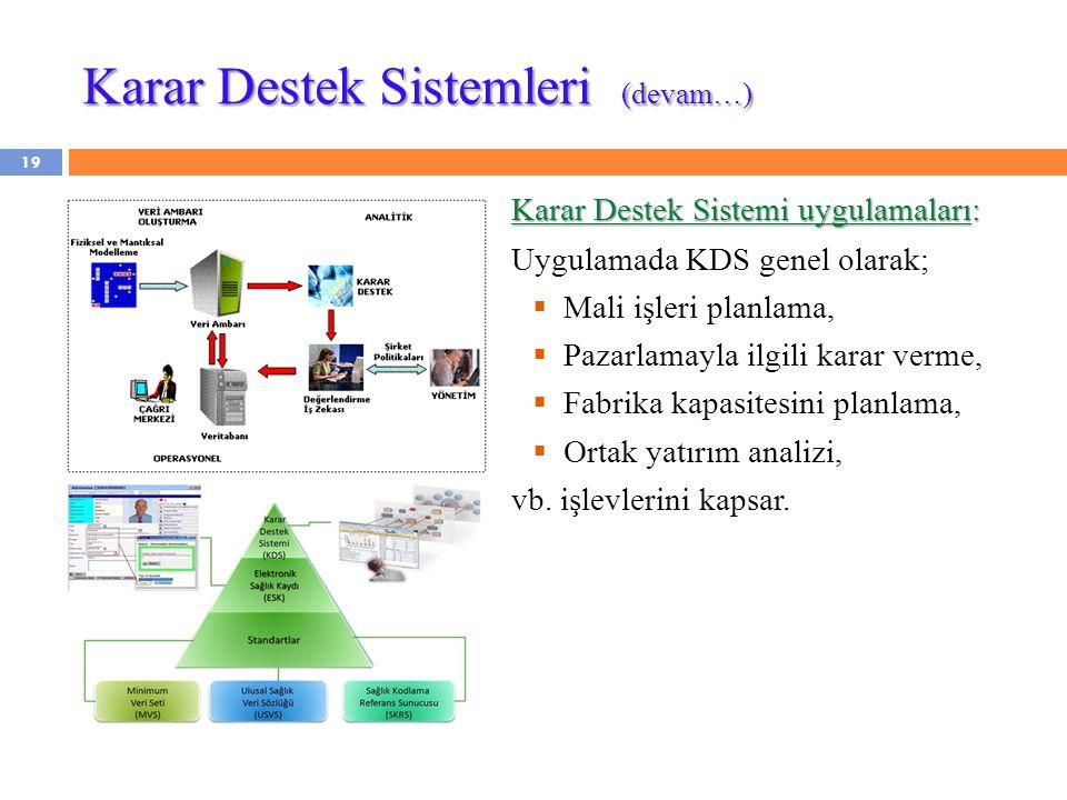 Karar Destek Sistemleri (devam…) Karar Destek Sistemi uygulamaları: Uygulamada KDS genel olarak;  Mali işleri planlama,  Pazarlamayla ilgili karar v