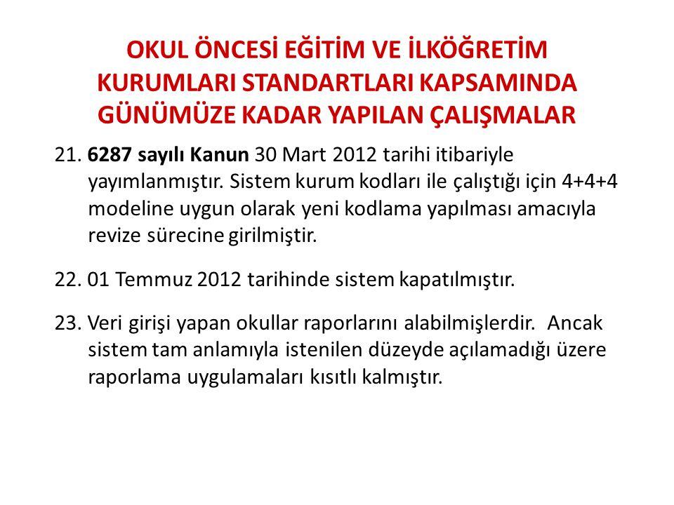 OKUL ÖNCESİ EĞİTİM VE İLKÖĞRETİM KURUMLARI STANDARTLARI KAPSAMINDA GÜNÜMÜZE KADAR YAPILAN ÇALIŞMALAR 21. 6287 sayılı Kanun 30 Mart 2012 tarihi itibari
