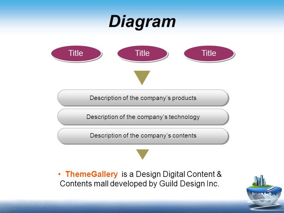 Diagram Title Description of the company's products Description of the company's technology Description of the company's contents ThemeGallery is a De
