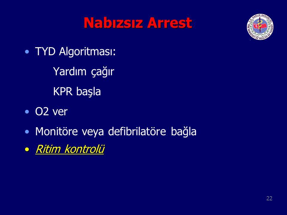 22 Nabızsız Arrest TYD Algoritması: Yardım çağır KPR başla O2 ver Monitöre veya defibrilatöre bağla Ritim kontrolüRitim kontrolü