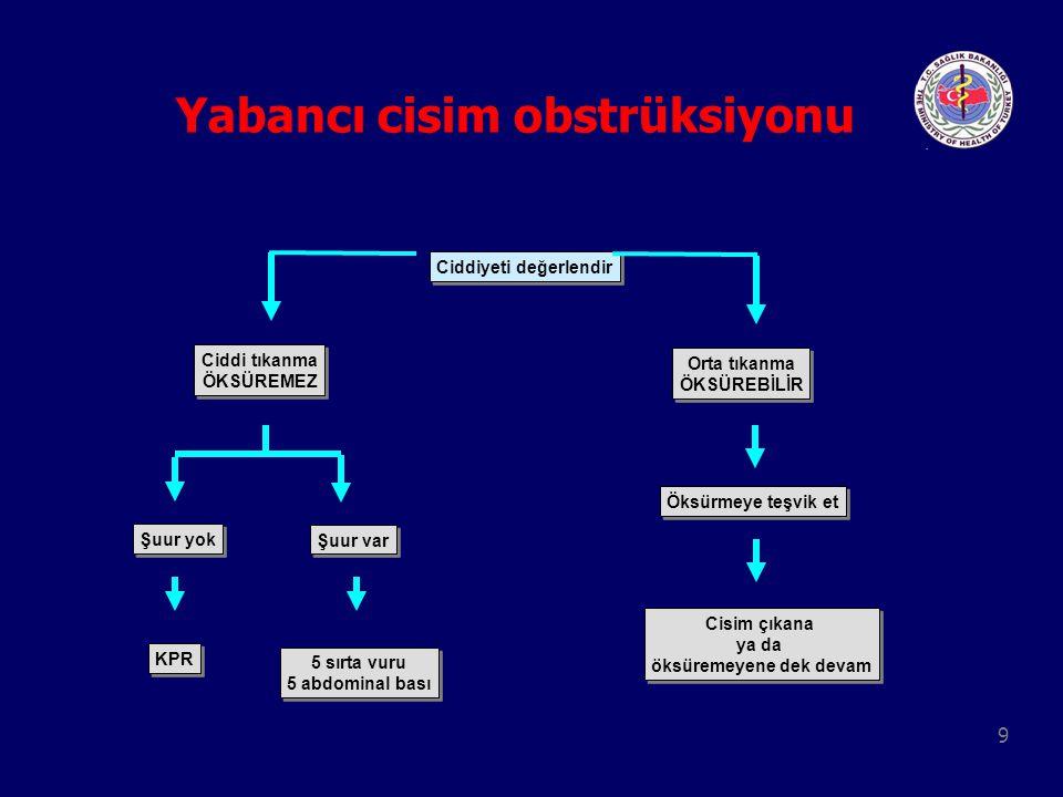 30 Geri döndürülebilir nedenler 6H-6T HipovolemiHipoksiHipo-hiperkalemiHipotermi Hidrojen iyonu(asidoz) HipoglisemiTans.pnömotoraksTamponadToksinler Tromboz koroner Tromboz pulmoner Travma