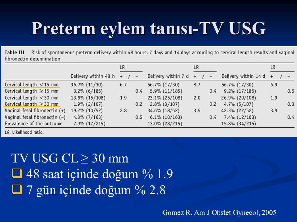 Preterm eylem tanısı-TV USG TV USG CL ≥ 30 mm  48 saat içinde doğum % 1.9  7 gün içinde doğum % 2.8 Gomez R.