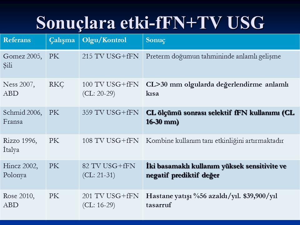 Sonuçlara etki-fFN+TV USG ReferansÇalışmaOlgu/KontrolSonuç Gomez 2005, Şili PK215 TV USG+fFNPreterm doğumun tahmininde anlamlı gelişme Ness 2007, ABD RKÇ100 TV USG+fFN (CL: 20-29) CL>30 mm olgularda değerlendirme anlamlı kısa Schmid 2006, Fransa PK359 TV USG+fFN CL ölçümü sonrası selektif fFN kullanımı (CL 16-30 mm) Rizzo 1996, İtalya PK108 TV USG+fFNKombine kullanım tanı etkinliğini artırmaktadır Hincz 2002, Polonya PK82 TV USG+fFN (CL: 21-31) İki basamaklı kullanım yüksek sensitivite ve negatif prediktif değer Rose 2010, ABD PK201 TV USG+fFN (CL: 16-29) Hastane yatışı %56 azaldı/yıl.