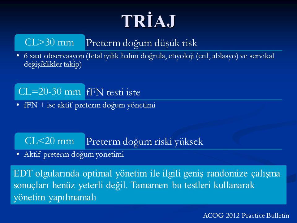 TRİAJ Preterm doğum düşük risk CL>30 mm 6 saat observasyon (fetal iyilik halini doğrula, etiyoloji (enf, ablasyo) ve servikal değişiklikler takip) fFN testi iste CL=20-30 mm fFN + ise aktif preterm doğum yönetimi Preterm doğum riski yüksek CL<20 mm Aktif preterm doğum yönetimi EDT olgularında optimal yönetim ile ilgili geniş randomize çalışma sonuçları henüz yeterli değil.