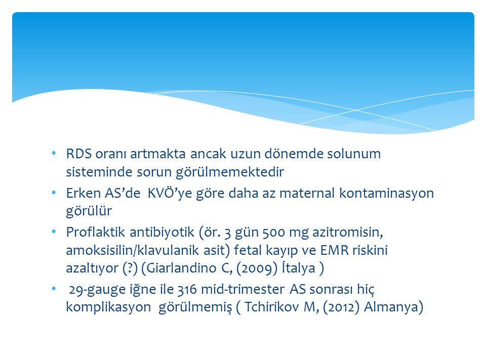 RDS oranı artmakta ancak uzun dönemde solunum sisteminde sorun görülmemektedir Erken AS'de KVÖ'ye göre daha az maternal kontaminasyon görülür Proflakt