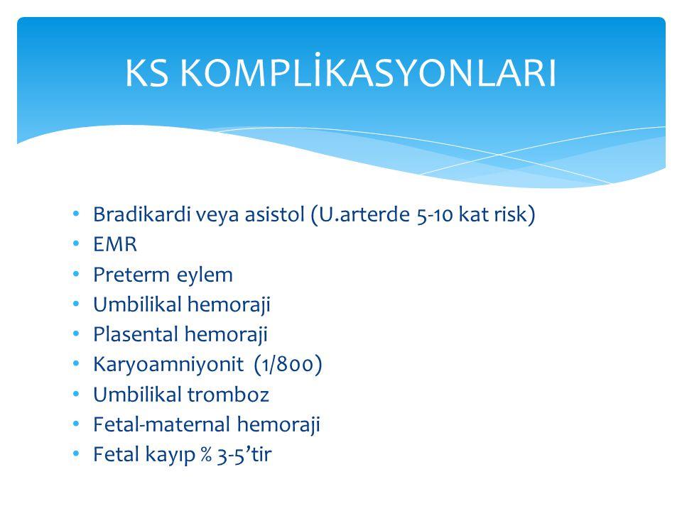 Bradikardi veya asistol (U.arterde 5-10 kat risk) EMR Preterm eylem Umbilikal hemoraji Plasental hemoraji Karyoamniyonit (1/800) Umbilikal tromboz Fet