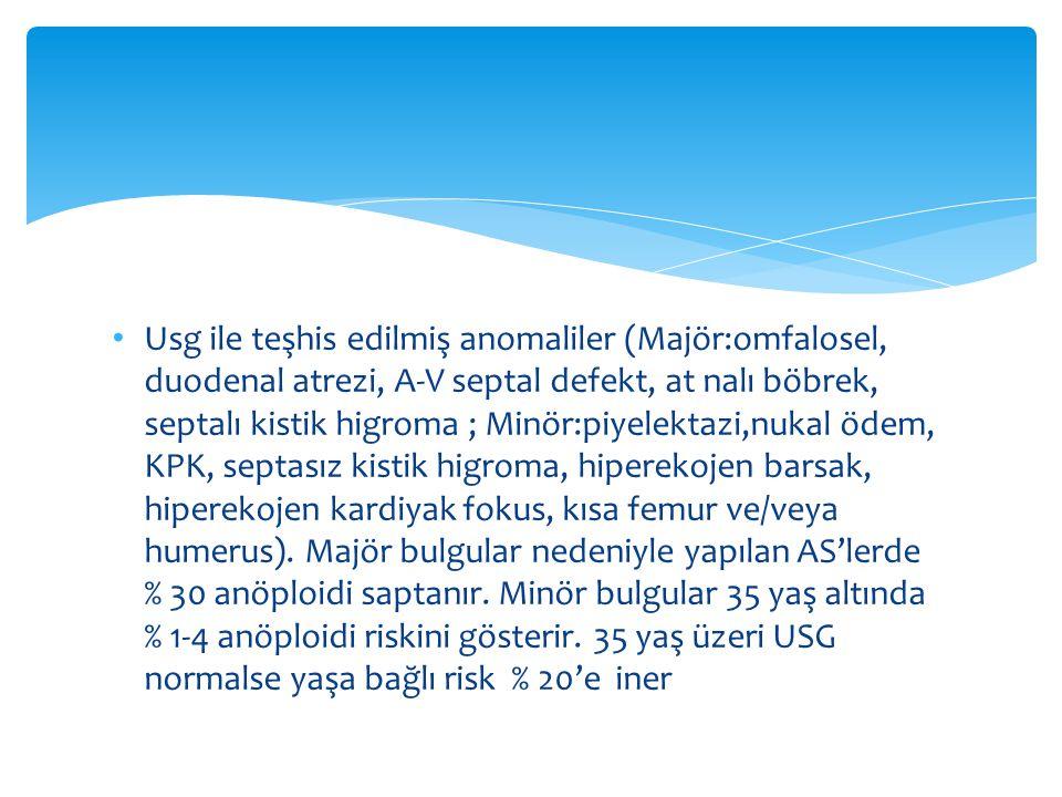 Usg ile teşhis edilmiş anomaliler (Majör:omfalosel, duodenal atrezi, A-V septal defekt, at nalı böbrek, septalı kistik higroma ; Minör:piyelektazi,nuk