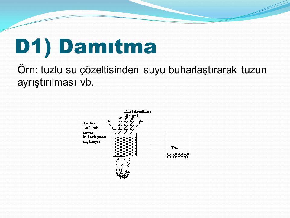 D1) Damıtma Örn: tuzlu su çözeltisinden suyu buharlaştırarak tuzun ayrıştırılması vb.