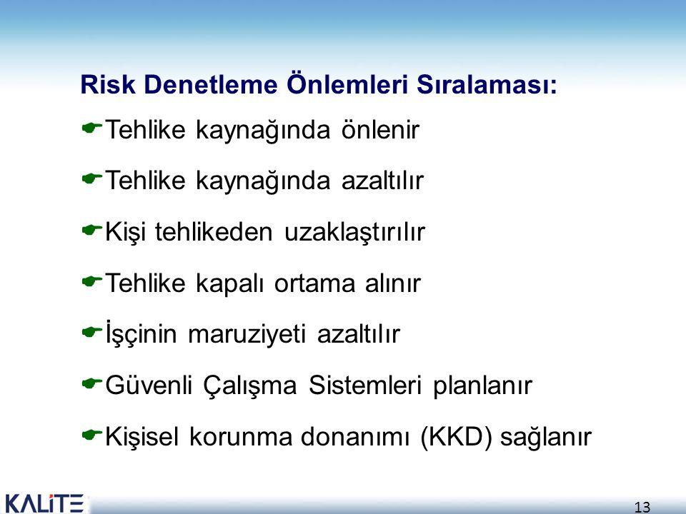 13 Risk Denetleme Önlemleri Sıralaması:  Tehlike kaynağında önlenir  Tehlike kaynağında azaltılır  Kişi tehlikeden uzaklaştırılır  Tehlike kapalı