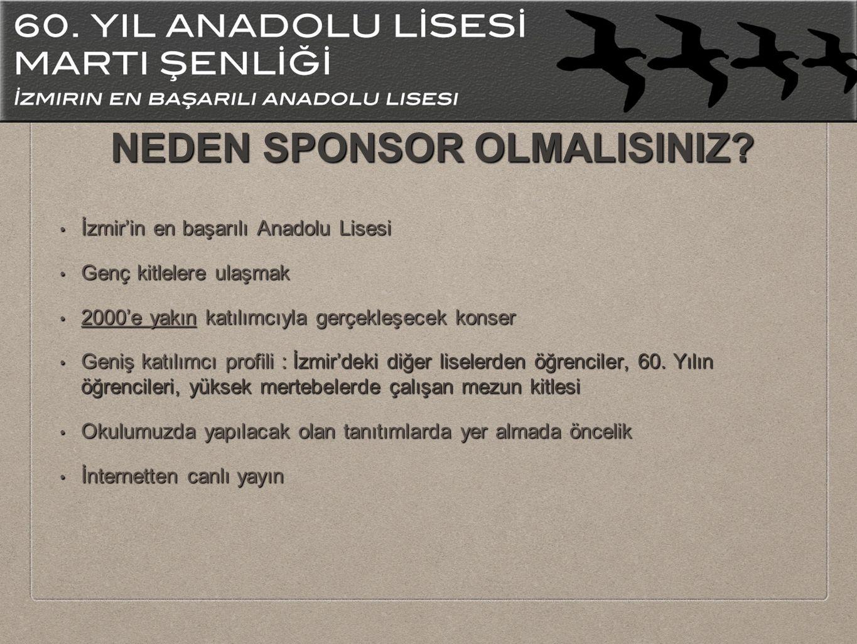 İzmir'in en başarılı Anadolu Lisesi İzmir'in en başarılı Anadolu Lisesi Genç kitlelere ulaşmak Genç kitlelere ulaşmak 2000'e yakın katılımcıyla gerçek