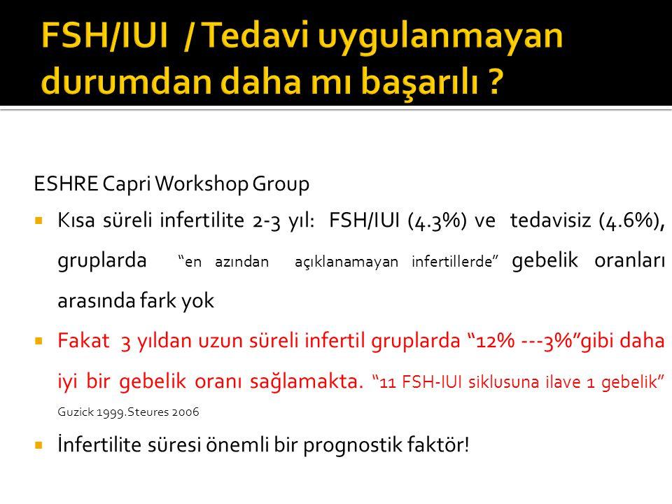 """ESHRE Capri Workshop Group  Kısa süreli infertilite 2-3 yıl: FSH/IUI (4.3%) ve tedavisiz (4.6%), gruplarda """"en azından açıklanamayan infertillerde"""" g"""