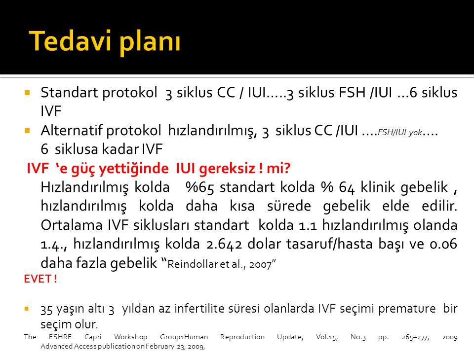  Standart protokol 3 siklus CC / IUI…..3 siklus FSH /IUI …6 siklus IVF  Alternatif protokol hızlandırılmış, 3 siklus CC /IUI …. FSH/IUI yok …. 6 sik