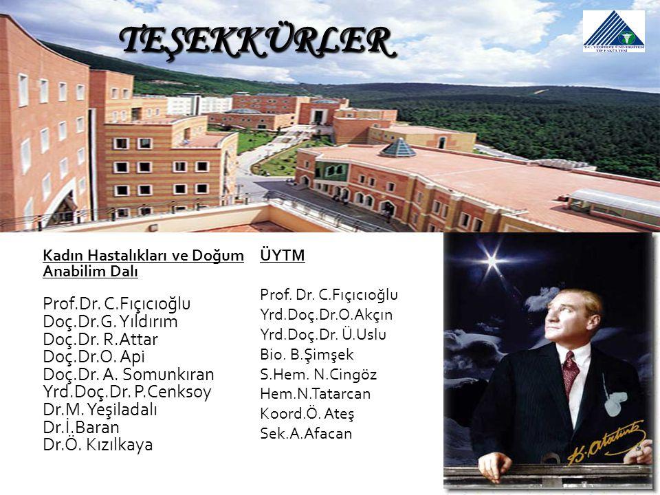 Kadın Hastalıkları ve Doğum Anabilim Dalı Prof.Dr. C.Fıçıcıoğlu Doç.Dr.G. Yıldırım Doç.Dr. R.Attar Doç.Dr.O. Api Doç.Dr. A. Somunkıran Yrd.Doç.Dr. P.C