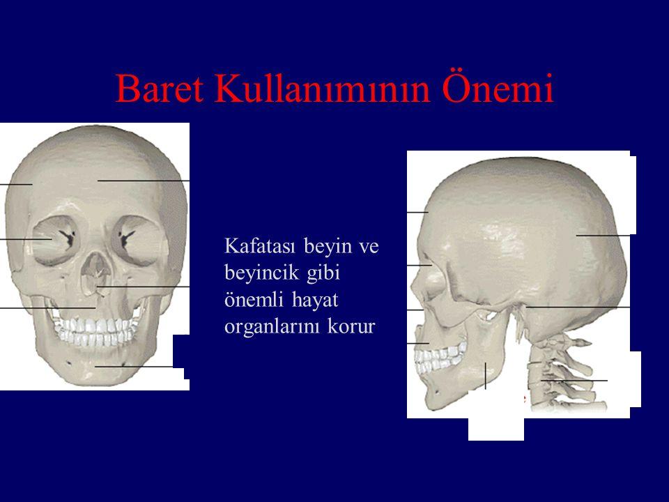 Baret Kullanımının Önemi Kafatası beyin ve beyincik gibi önemli hayat organlarını korur