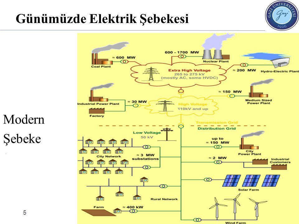 Günümüzde Elektrik Şebekesi 5 Geleneksel Şebeke Modern Şebeke