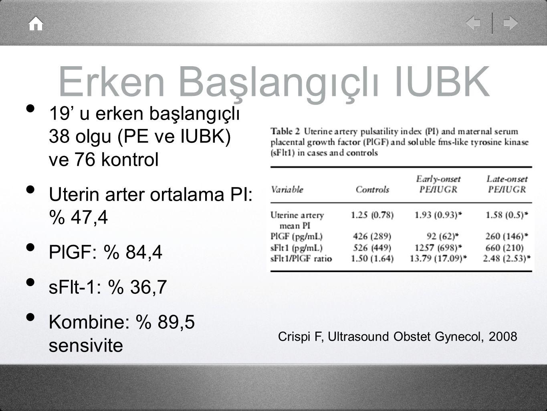Erken Başlangıçlı IUBK 19' u erken başlangıçlı 38 olgu (PE ve IUBK) ve 76 kontrol Uterin arter ortalama PI: % 47,4 PlGF: % 84,4 sFlt-1: % 36,7 Kombine