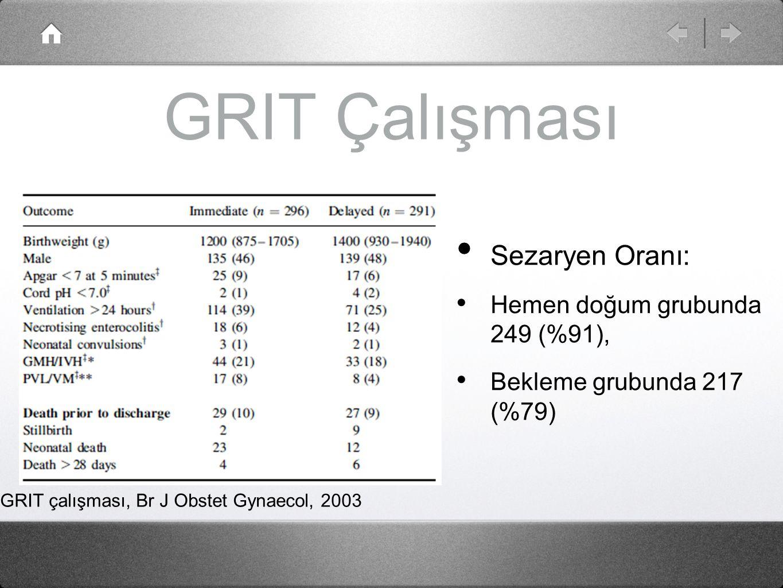 GRIT Çalışması Sezaryen Oranı: Hemen doğum grubunda 249 (%91), Bekleme grubunda 217 (%79) GRIT çalışması, Br J Obstet Gynaecol, 2003
