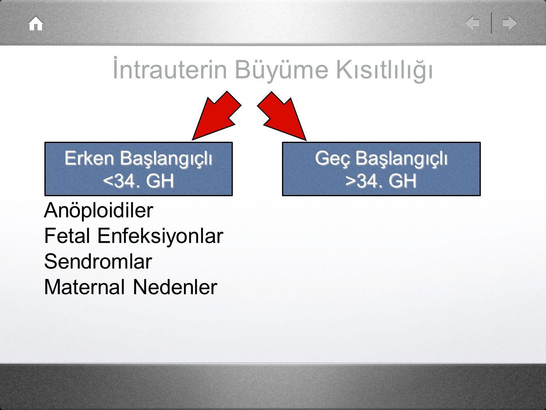 GRIT Çalışması 547 gebe ve 587 fetus, Hemen müdahele: Tanıdan 0,9 gün sonra (Steroid tedavisi sonrası hemen doğum.) İzlem: Tanıdan sonra ortalama 4,9 gün sonra doğum GRIT çalışması, Br J Obstet Gynaecol, 2003