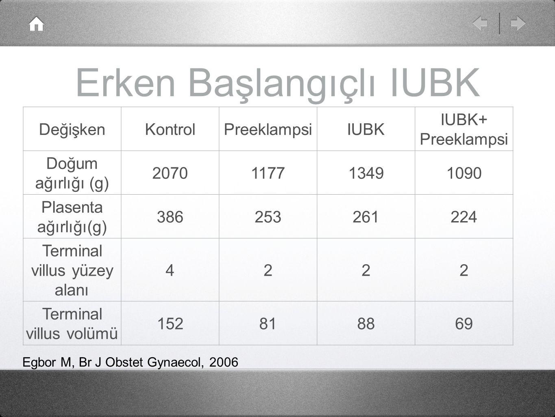 Erken Başlangıçlı IUBK IUBK' lı fetuslar içinde 34.