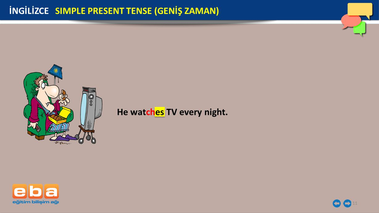 11 He watches TV every night. İNGİLİZCE SIMPLE PRESENT TENSE (GENİŞ ZAMAN)