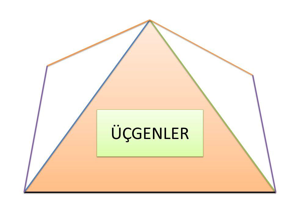 KAZANIMLAR Üçgenleri isimlendirir, oluşturur ve temel elemanlarından kenar, iç açı, köşe ve köşegeni tanır.