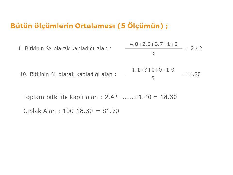 Bütün ölçümlerin Ortalaması (5 Ölçümün) ; 1. Bitkinin % olarak kapladığı alan : 4.8+2.6+3.7+1+0 = 2.42 5 10. Bitkinin % olarak kapladığı alan : 1.1+3+
