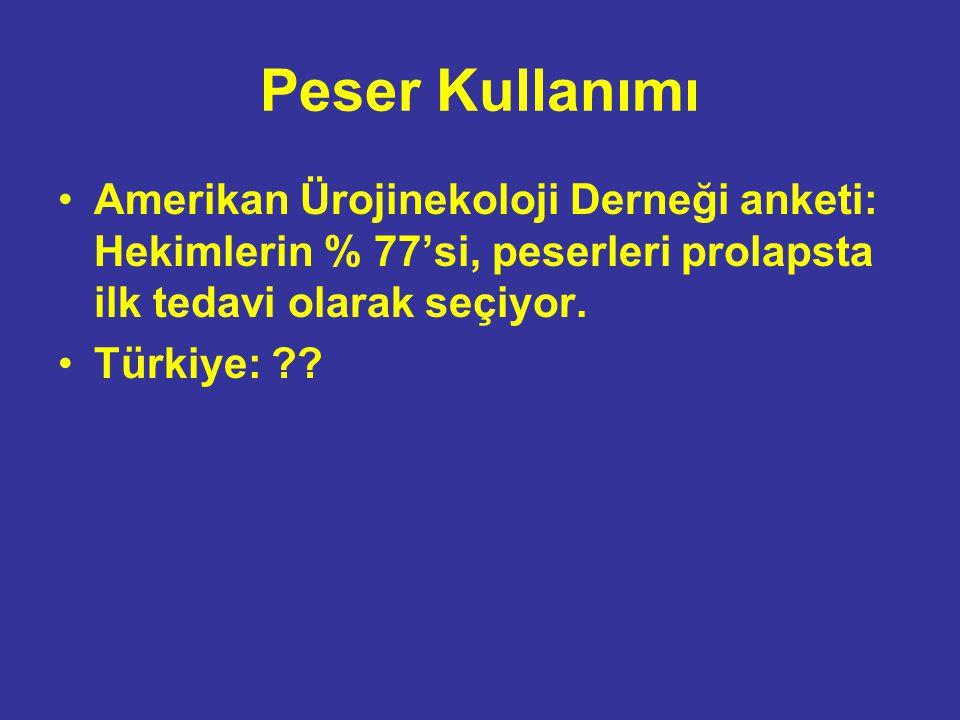 Peser Kullanımı Amerikan Ürojinekoloji Derneği anketi: Hekimlerin % 77'si, peserleri prolapsta ilk tedavi olarak seçiyor. Türkiye: ??