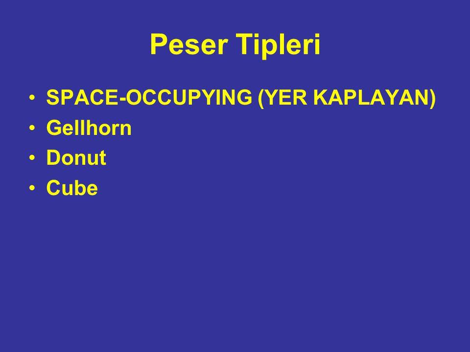 Peser Tipleri SPACE-OCCUPYING (YER KAPLAYAN) Gellhorn Donut Cube