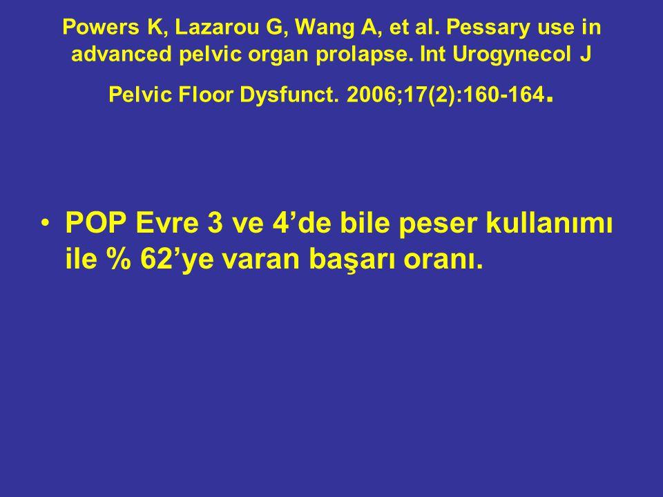 Powers K, Lazarou G, Wang A, et al.Pessary use in advanced pelvic organ prolapse.