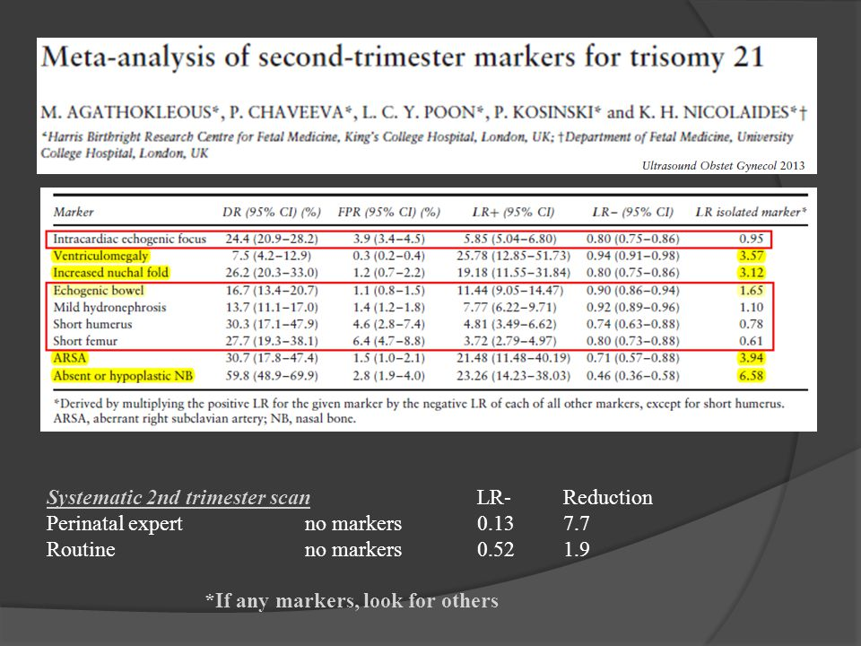 Systematic 2nd trimester scanLR-Reduction Perinatal expertno markers0.137.7 Routineno markers0.521.9 *If any markers, look for others